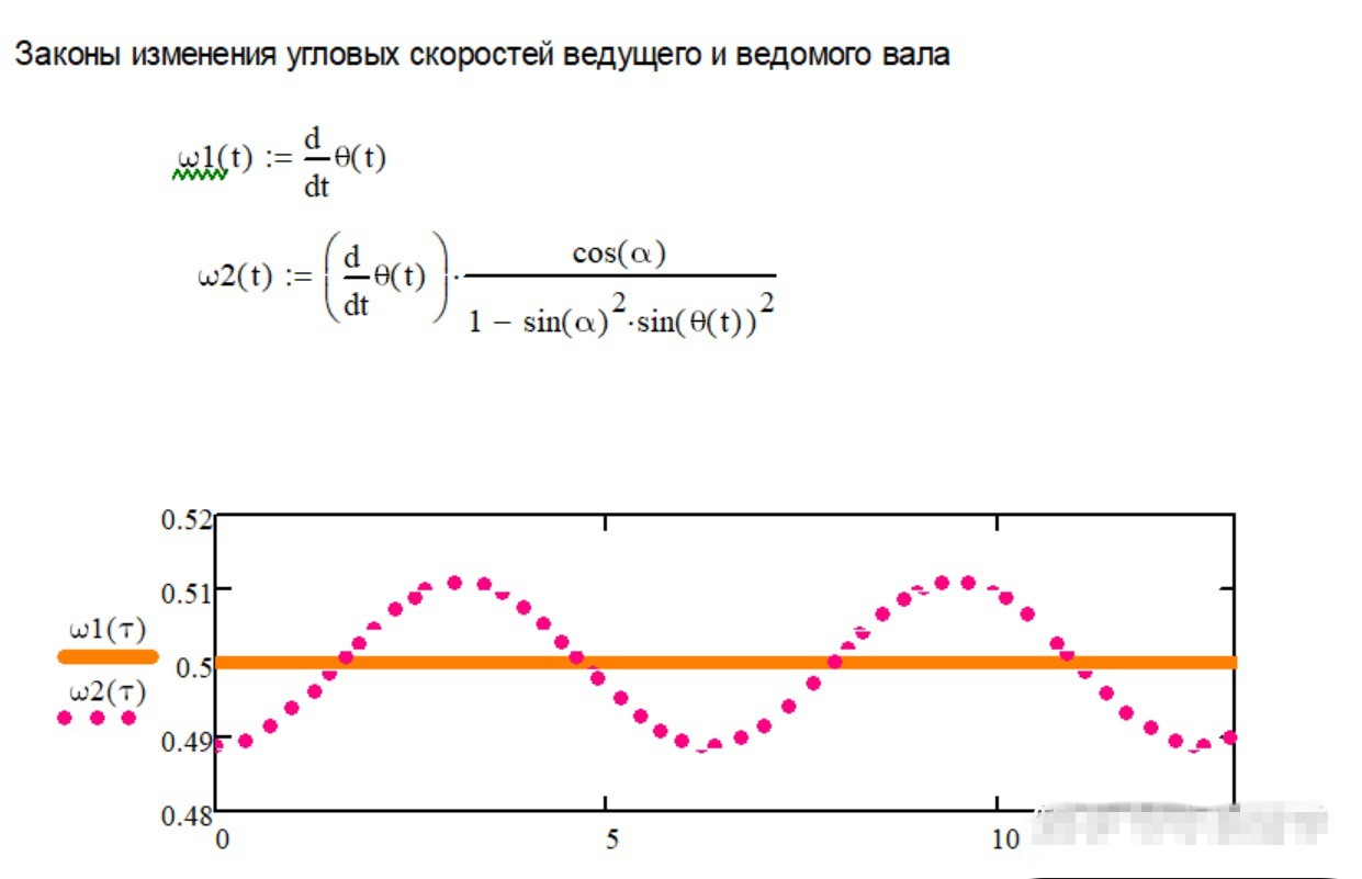 输入轴和输出轴的角速度,输入轴的角速度为w1(τ),输出轴一直在规律变动