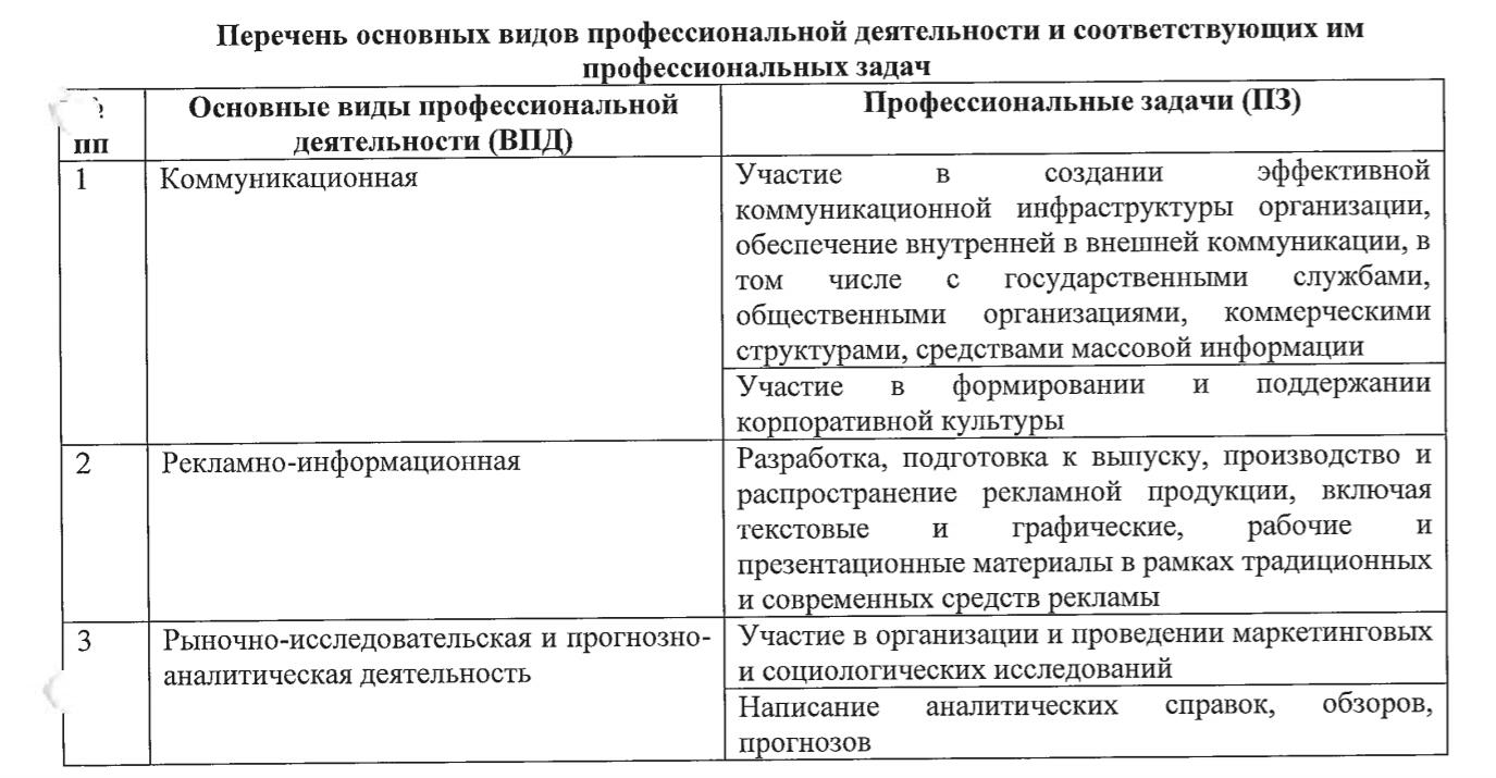 """乌拉尔联邦大学硕士项目""""国际交流中的PR和广告""""(英俄双语授课)!插图2-小狮座俄罗斯留学"""