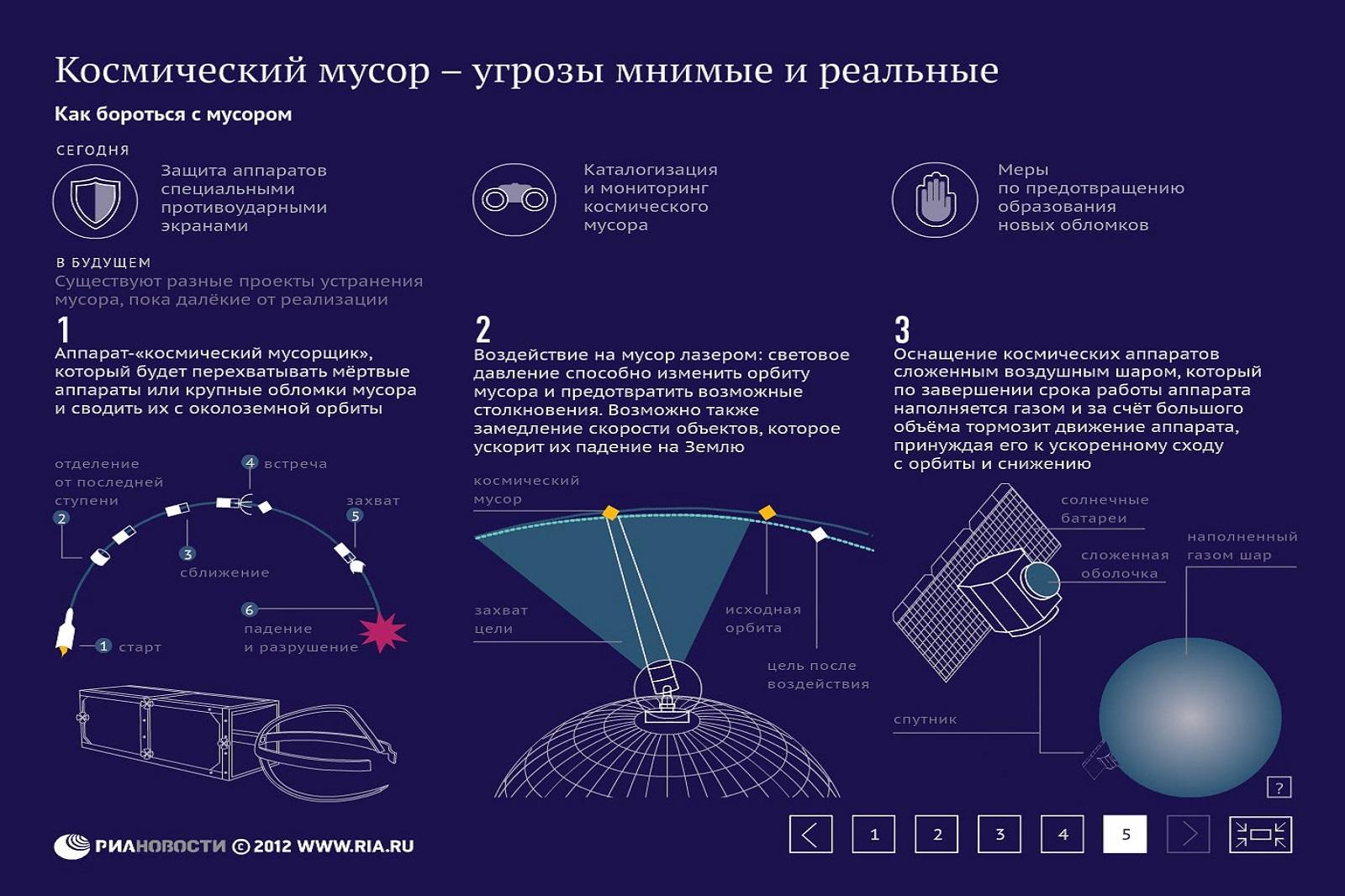 托木斯克国立大学物理系科学家的项目将有助于清除太空碎片和月球探索插图-小狮座俄罗斯留学