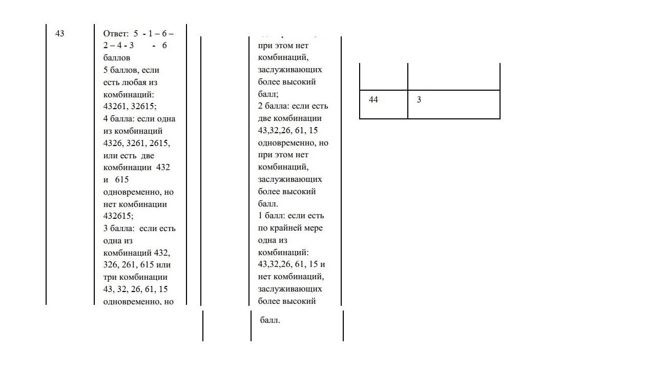 俄罗斯留学 俄罗斯大学 入学考试真题 入学考试 俄罗斯大学入学