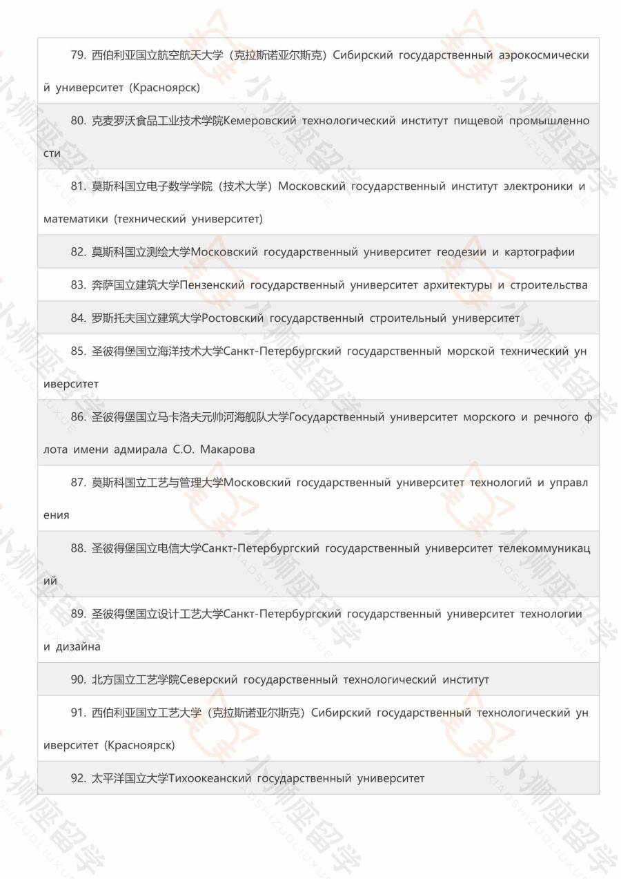 哪些俄罗斯大学是中国承认的?查看详细名单! - introduce - 俄罗斯留学, 俄罗斯大学 - 俄罗斯留学 - 俄罗斯留学机构 - 留学俄罗斯 - 小狮座留学