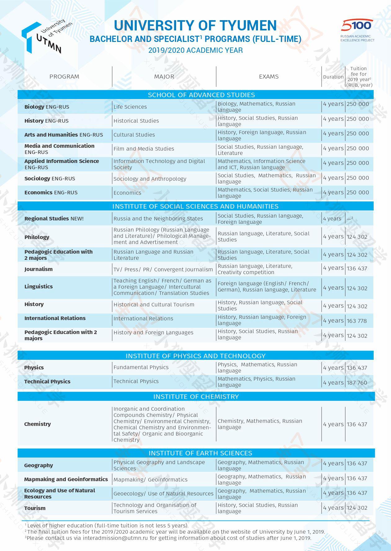 俄罗斯留学|俄罗斯大学|秋明国立大学学费、本科专业和专业方向列表|秋明国立大学本科专业介绍